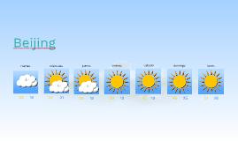 Beijing Weather Report