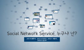 Social Network Service, 누구냐 넌?