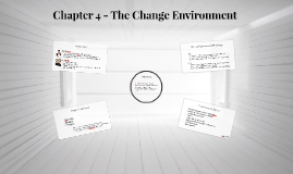Chapter 4 - The Change Environment