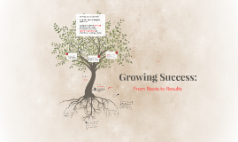 Growing Success: