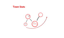 Town Stats