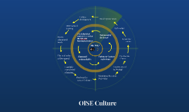 The OISE Culture