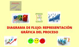 Diagrama de Flujo: Representación Gráfica del Proceso