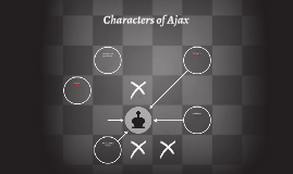 Characters of Ajax