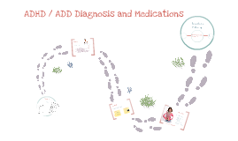 ADHD / ADD Medications