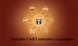 CONTRATOS DE DONACIÓN