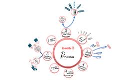 PRINCE2 (Module 2: The Principles)