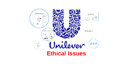 Copy of Copy of Unilever Ethical Issues