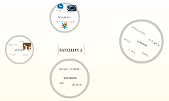 Satellite 3 presentation