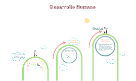 Copy of Desarrollo Humano