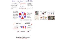 Organic Unity Basics: Story vs. Plot