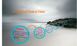 Context clues types