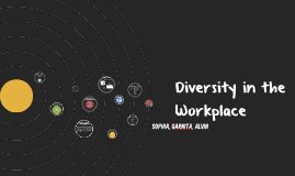 Copy of Diversity in the Workplace