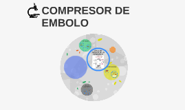 COMPRESOR DE EMBOLO