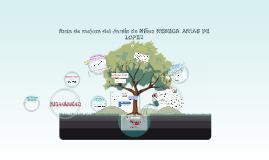 Copy of Copy of Ruta de mejora del Jardín de Niños Cri-cri