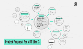 Copy of Project Proposal for MRT Line 3