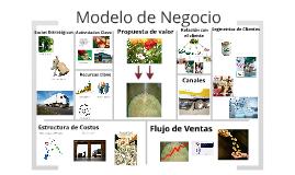 Modelo de Negocio Rambután