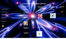Copy of Cronología del modelo atómico