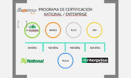 Copia de PROGRAMA DE CERTIFICACIÓN NATIONAL / ENTERPRISE