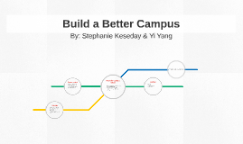 Build a Better Campus