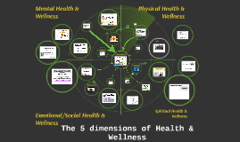 Dimensions of Health & Wellness