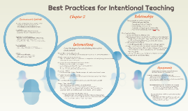 Best Practices for Intentional Teaching