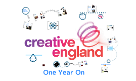 Copy of Creative England one year on - Group
