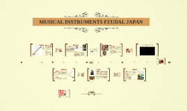 MUSICAL INSTRUMENTS FEUDAL JAPAN