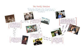 The Family Time Line