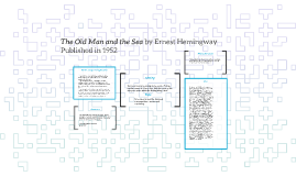 Book Review of  The Old Man and the Sea  by Ernest Hemingway Essay example