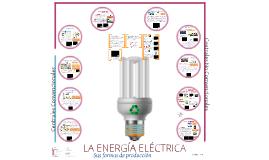 La Energía Eléctrica. Sus formas de producción.