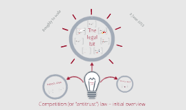 "Competition (or ""antitrust"") law - initial overview"