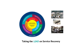 Take the LEAD on Service Recovery