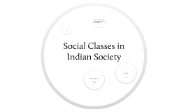 India Unit: Lesson III: Social Classes in Indian Society