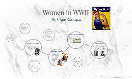 Copy of Women in WWII