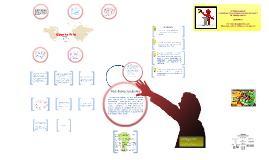 Copy of EPISTEMOLOGIA IV: EL POST-ESTRUCTURALISMO EN LAS CIENCIAS SOCIALES Y EN TRABAJO SOCIAL