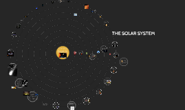 Copy of Chapter 4: The Solar System