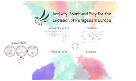 ASPIRE Project Mid-term