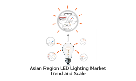 SEA LED scale and trend