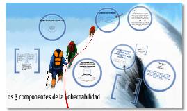 LOS TRES COMPONENTES DE LA GOBERNABILIDAD