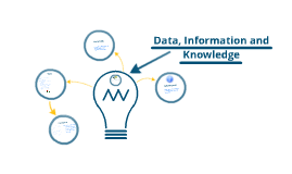 Information, Knowledge and Data