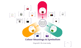 Colour Meanings & Symbolism