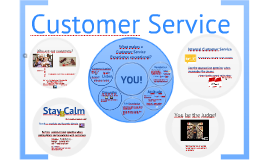 Updated Customer Service Checklist Training