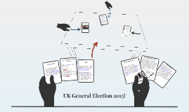 Copy of UK General Election 2015!