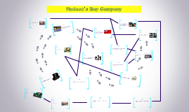 Copy of Hudson's Bay Company