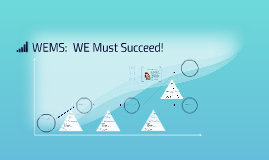 WEMS:  WE Must Succeed!