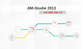 Copy of JIM-Studie 2013 (Kap. 1-8)