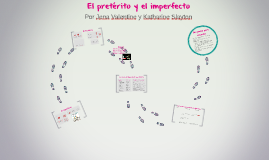 Copy of El pretérito y el imperfecto