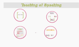 Copy of Teaching of Speaking