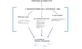 Copy of L' INTERVENTISMO DELL' OCCIDENTE - ONU